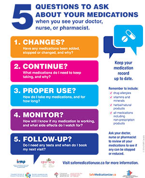 Med Safety - 5 Questions to Ask